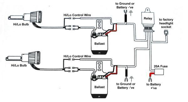wiring diagram for xentec hid wiring image wiring wiring diagram of hid headlights wiring image on wiring diagram for xentec hid